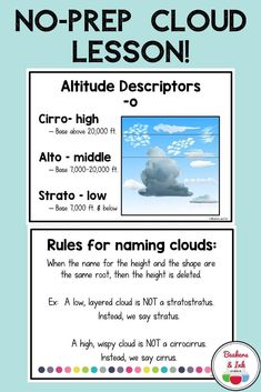 Do you need a ready made cloud resource? This lesson explains how to identify and name clouds, cloud formation and weather associated with clouds. Earth Science Activities, Science Resources, Science Lessons, Teacher Resources, Cloud Type, Weather Lessons, Physical And Chemical Properties, Weather Predictions, Matter Science
