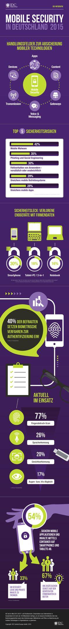 Mobile Security in Deutschland 2015