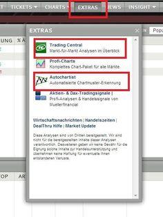 IG Tipp: Trading-Neuling? Nutzen Sie Trading Central oder Autochartist für Ihren Einstieg in die Technische Analyse.