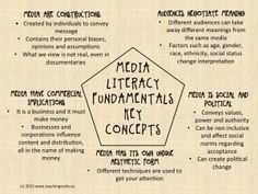 The Fundamentals of Media Literacy. This class helped us define and expand our levels of media literacy. Teaching Tools, Teaching Resources, Information Literacy, Media Unit, Digital Literacy, Media Literacy, High School English, Library Lessons, School Fun