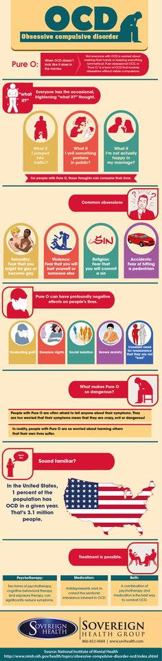Infographic: OCD - Obsessive Compulsive Disorder www.sovhealth.com