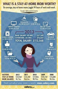 What is a stay at home mom worth? #RaisingLittleAggies