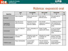 Rúbrica: EXPRESSIÓ ORAL - EL CALAIX DE L'EAPERO