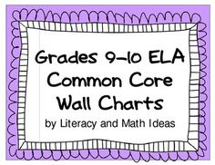 These colorful wall charts are a great way to display daily learning objectives. This document contains each of the Literature and Informational Common Core Standards. Each subcategory is color-coded for ease of use.    These color-coded 8 1/2 x 11 charts are a great reference for students as they become more familiar with the new Common Core Standards.