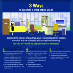 3 Ways to optimize a small office space Learn from the Best Co-working Space in Bangalore Small Space Office, Office Space Design, Co Working, Coworking Space, High Energy, Fun Learning, In The Heights, Innovation, Cool Stuff
