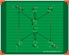Double-Y Passing Sequence
