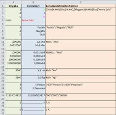 http://www.tabellenexperte.de/excel-benutzerdefinierte-formate/
