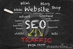 5 Steps In Search Engine Optimization