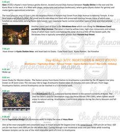 The Phenomenal Mama: Osaka, Kyoto, Nara & Kobe Trip Itinerary Japan Post, Nara, Hello Everyone, Kobe, Travel Guides, Stuff To Do, Places To Visit, Posts, Vacation