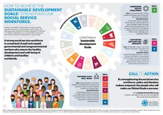 Image result for infographic workforce reduction