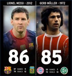Lionel Messi, the KING of soccer. #legend