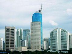 BNI Bank building, Jakarta, Indonesia