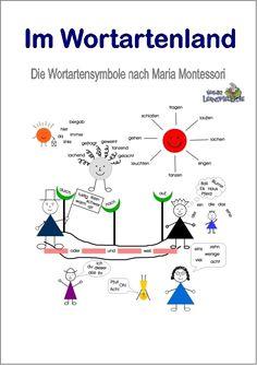 Bildergebnis für montessori wortarten