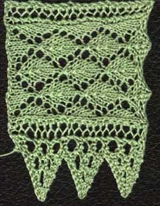 Knitted lace edging with leaf pattern