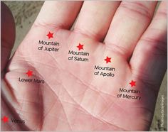 """When A """"STAR"""" Appears On Your Palm"""