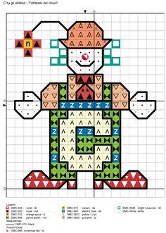 alfabeto dei clown C