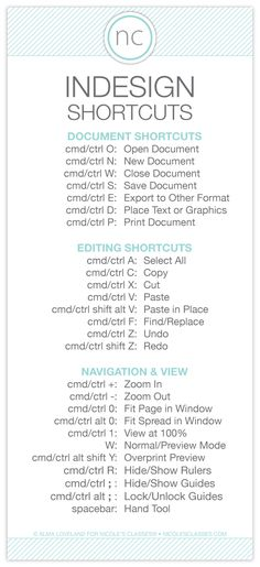 InDesign shortcuts - nicolesclasses.com