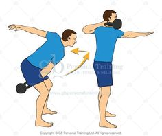 kettlebell high pulls exercise