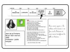 Cartes d'identité histoire des arts cycle 3 La Fontaine