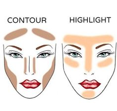 The Fool-Proof Guide To Highlighting and Contouring #contouring #highlighting
