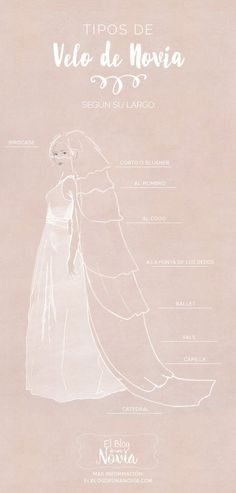 ¿Cuál velo de novia elegir? | El Blog de una Novia | #velodenovia #novia #bride