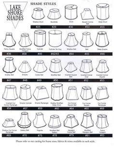 Light Bulb Base Sizes Light Bulb Socket Types Pinteres