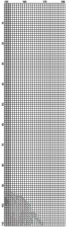 Free Pdf Graph Paper  Crochet  Graph Pattern Charts