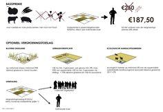 Ontwerpend onderzoek naar het Gemeenschappelijke Landbouw Beleid.  Inge Vleemingh - Dienst Landelijk Gebied