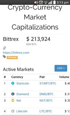 #1 on bittrex exchange -Word