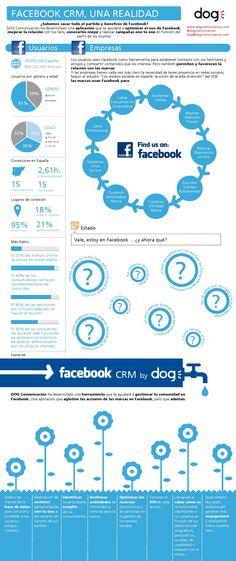 Facebook CRM, una realidad