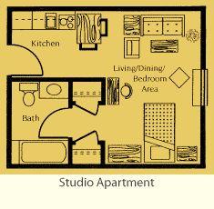 Studio Apartment Floor Plan House Plans I like Pinterest