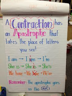 Contractions Anchor Chart- need to make! Teaching Grammar, Teaching Language Arts, Classroom Language, Teaching Writing, Teaching English, Teaching Ideas, Teaching Posters, Grammar Skills, Grammar Activities