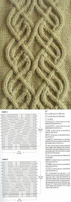 Cable Knitting Patterns, Knitting Stiches, Knitting Charts, Lace Knitting, Knitting Designs, Knit Patterns, Crochet Stitches, Stitch Patterns, Crochet Lace