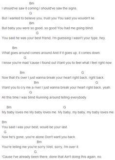 Ariana Grande - Break Your Heart Right Back Chords Capo 4