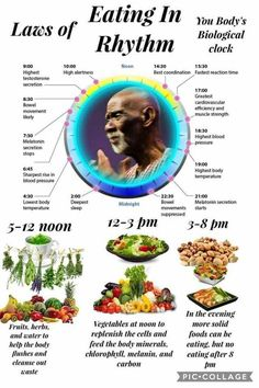 Laws of eating in rhythm to your body's natural clock