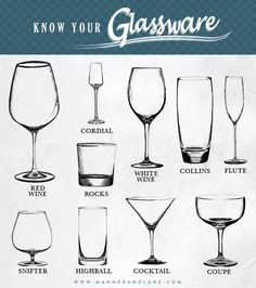 :: INVESTMENT :: As with so many things, the art of the drink has structure, form and some rules. In keeping with our custom of sharing shortcut for proper etiquette we thought we'd share the above diagram for glasswares. Of course with all systems there are some exceptions but really,this image reflects the standard and the standard will always hold precedent in our opinion. Still, allow us to offer some quick notes of interest… Wine glasses, red, white, blush or brut all have …