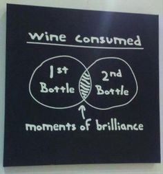 drinking wine, funny graphs - moments of brilliance