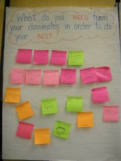 Teachers Are Terrific!: Great first day of school activity for setting classroom norms. I've seen this with what do you need from your teacher, but I like it with classmates as well.