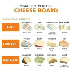 How To Put Together The Perfect Cheese Board (Visual Guide) Charcuterie Recipes, Charcuterie Platter, Charcuterie And Cheese Board, Cheese Boards, Party Food Platters, Cheese Platters, Wine And Cheese Party, Wine Tasting Party, Wine Cheese