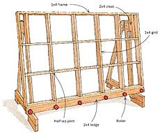Panel Saw Woodworking Plan Lumber Storage, Wood Storage, Diy Wooden Projects, Wooden Diy, Woodworking Jigs, Woodworking Projects, Welding Projects, Woodworking Furniture, Wood Jig