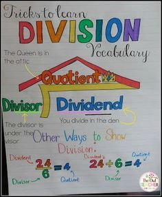 Looking for grade anchor charts? Try some of these anchor charts in your classroom to promote visual learning with your students. Math Division, Division Anchor Chart, Teaching Division, 3rd Grade Division, Division Problems 4th Grade, Division Algorithm, Math Charts, Math Anchor Charts, Fifth Grade