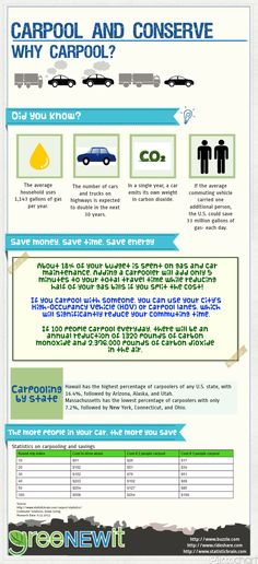 average car insurance cost for new drivers