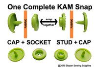 What is a plastic snap? KAM snap parts and how they go together.