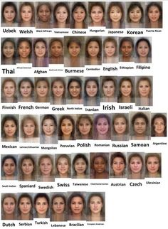 Average Faces of Women