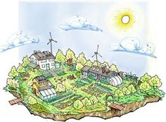 Permaculture: Nuts & Bolts of Permaculture Design