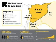 A snapshot of the crisis in #Syria and what the International Rescue Committee is doing to help.