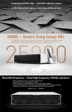 Xiaomi Mi MIJIA Laser Projector 5000 Lumens Android 6.0 ALPD 3.0 4K 2GB 16GB Bluetooth Prejector Projector Hd, Pc Keyboard, Bluetooth Remote, Small Mirrors, Computer Network, Design Language, Office And School Supplies, Laptop Accessories, Android