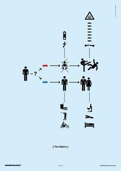 Il crée des affiches minimalistes résumant des films connus!