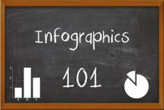 Information Graphics 101 - 78 Resources to Learn everything about #infographics : Learn how to create graphics for your #socialmedia campaigns.