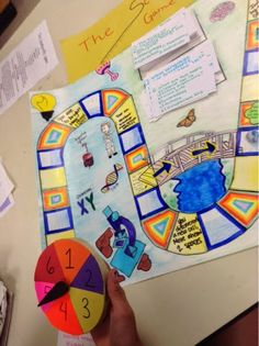 Art at Becker Middle School: Sci/Art Game Board Design Kids Science Museum, Science For Kids, Science Project Board, Sorry Board Game, Book Report Projects, Homemade Board Games, Diy Crafts For Girls, Review Board, Board Game Design
